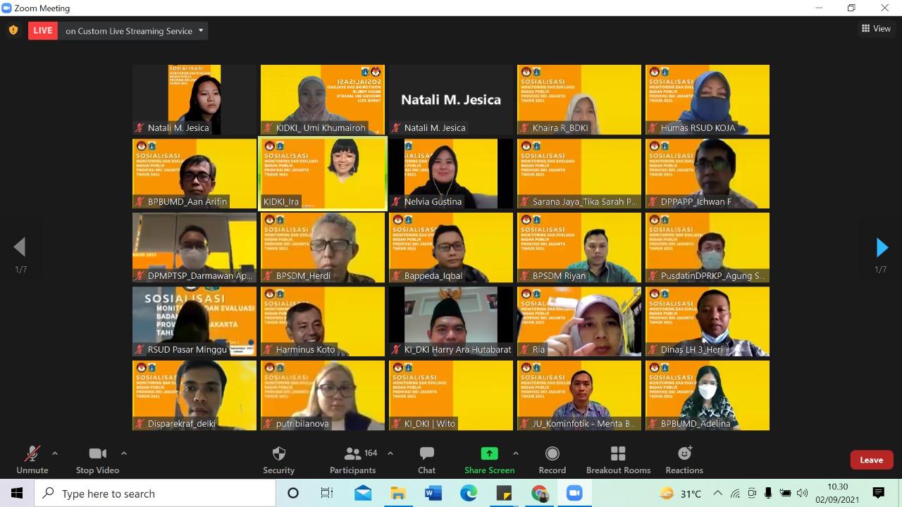 15 Daftar Badan Publik yang mengembalikan SAQ Monev 2021 ke KI DKI Jakarta