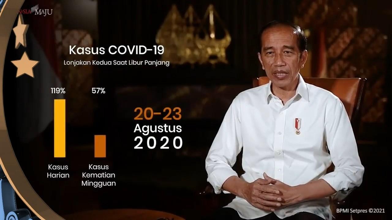 Penjelasan Jokowi terkait larangan mudik